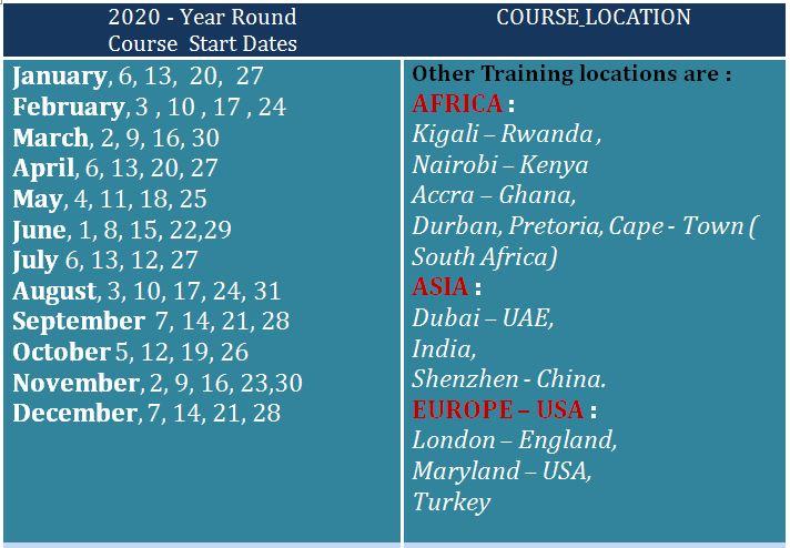 Courses 2020