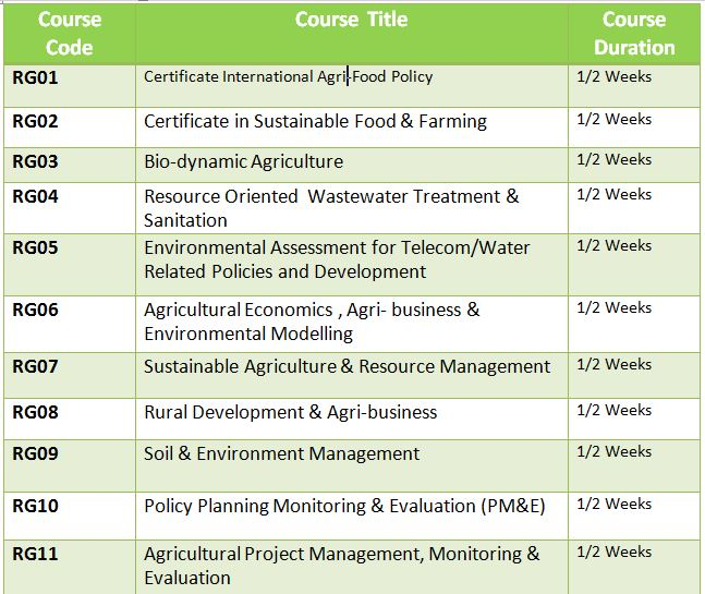 AGRICULTURE & ENVIRONMENTAL MANAGEMENT1