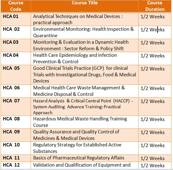 HEALTH CARE ADMINISTRATION & CONTROL COURSES1